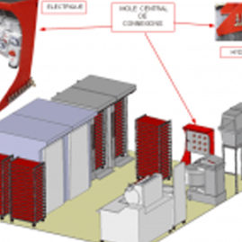 Boulangerie d'infrastructure TEX 2000 HJ kit môle SC
